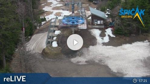 Železná Ruda – Špičák webcam Live