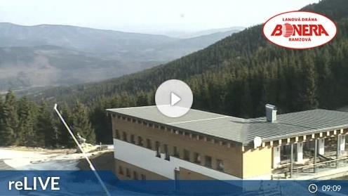 Bonera Ramzová webcam Live