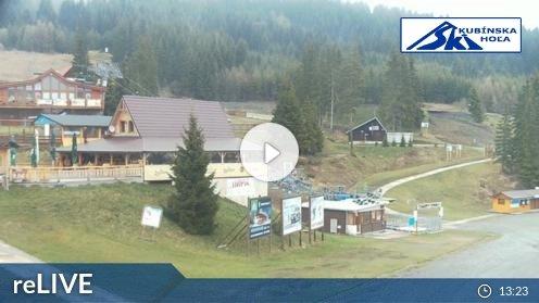 Dolny Kubin – Kubínska Hola Webcam Live