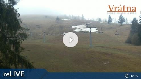 Terchová – Vratna-Paseky Webcam Live