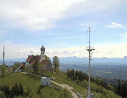 Hohenpeißenberg – Panorama Webcam Live