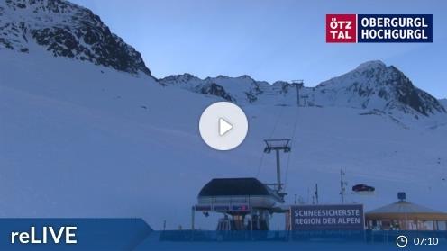 Hochgurgl – Panoramablick webcam Live