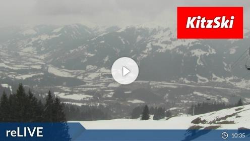 Kitzbühel Bichlalm Webcam Live
