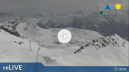 Davos Dorf – Weissfluhjoch webcam Live