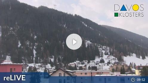 Davos Platz – Tourismus- und Sportzentrum webcam Live